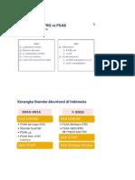 PSAK-IFRS