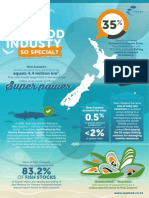 Why is Our Seafood Industry So Special?