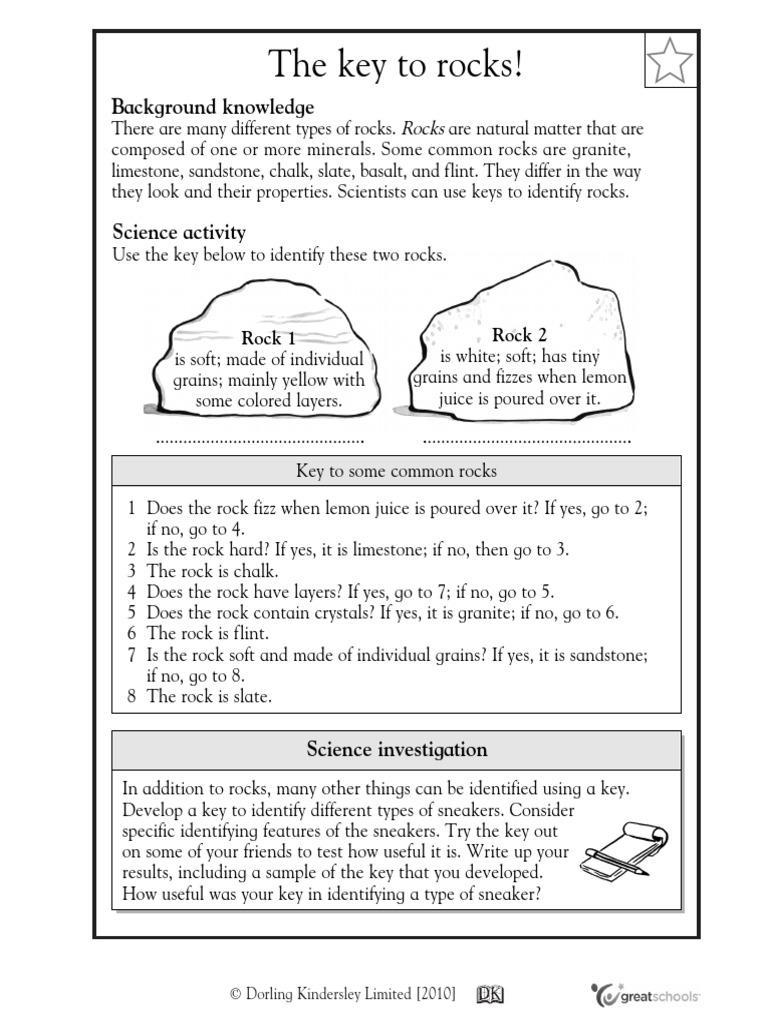 types of rock   Porosity   Soil