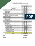 Struktur Kurikulum 2013 TIK 15072013