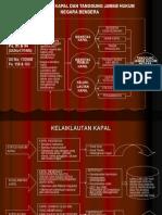 Slide Pendaftaran Kpl2.A