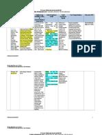Tugas Psikologi Kognitif (FAJAR MARTHA20137279001)
