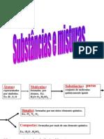 AULA Substancias Misturas e Separacao