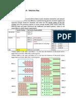 2014 CE247 HW1 Solution