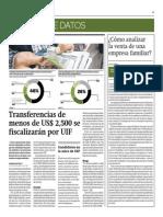 Transferencias de menos de US$ 2,500 se fiscalizarán por UIF_Gestión 5-06-2014