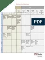 Global Executive Ed.D. Curriculum Chart Cohort 3