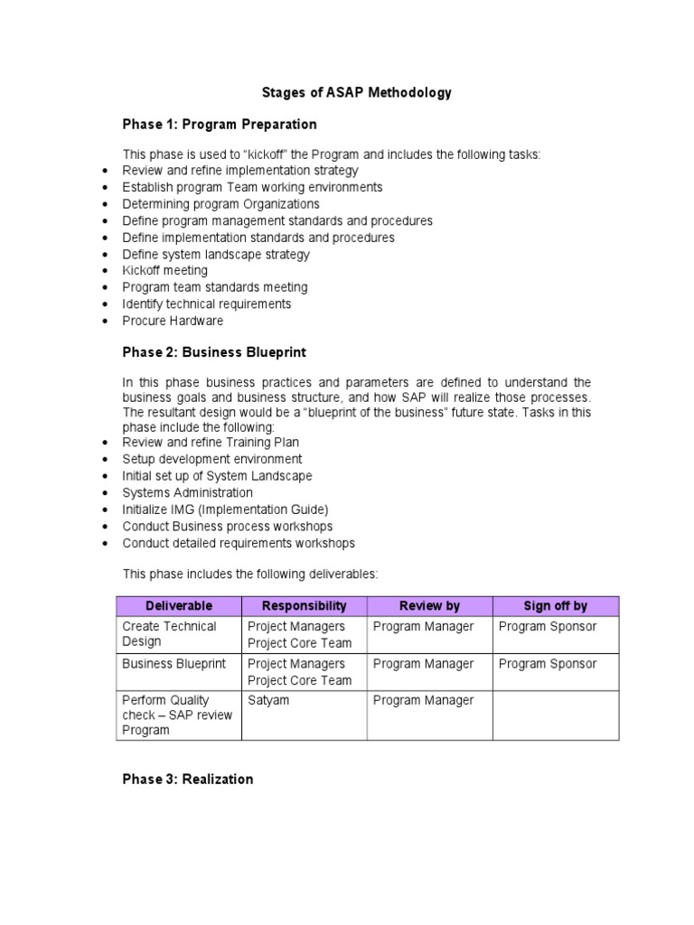 Asap phases deliverables information technology management asap phases deliverables information technology management accountability malvernweather Choice Image