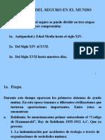 Historia-Seguro Reaseguro-Riesgo