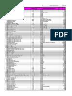 Precios Unitarios Excel 2011 Serviu