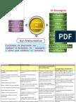 Descriptores de Las Competencias Básicas