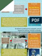 Campaña Publicitaria - Espanol