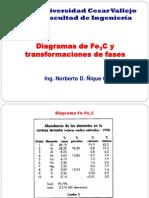 2. Transformaciones de Fases 2011