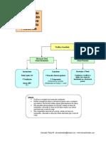 Algoritmo Desobst via Aerea Pediatrica 2006