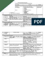 Matriks Perubahan PP 27 Tahun 2014