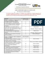 Colegiado Engenharia Mecânica - Tabela de Atividades Complementares - Ponta Grossa