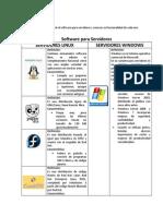 Software Para Servidores Grupo2