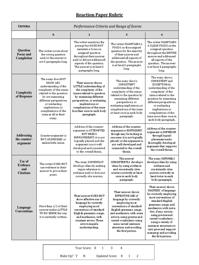 Rubric with counterargument argument 238 views