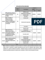 Cronograma Instalaciones Electricas Domiciliarias.
