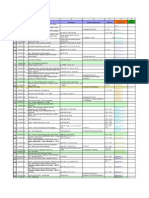 AP Physics B Calendar (1)