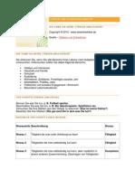 Stärken und Schwächen - Analyse, Test und Beispiele