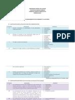 Diversas Clasificaciones de Uso de Medicamentos en El Embarazo y La Lactancia