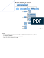 Mapa Conceptual Metodología para mejorar la ingeniería de Producto/Proceso basada en Ingeniería Concurrente