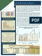 Nantucket Real Estate Market Update - May 2014