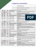 planbandas_URE_2014.pdf