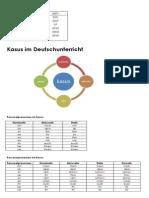 Personalpronomen im Deutsch.docx