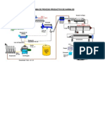 Diagramas de Flujo(1)