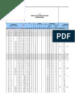 Manual IMCA