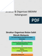 Struktur & Organisasi BBSMM Kebangsaan (2)