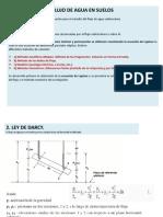Ecuacion Laplace-redes de Flujos