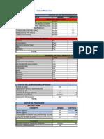Evaluacion_financiera_ AVICOLA INAES 2014