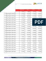 Superintendencia de Precios Justos - Lista de Precios - Papel Hígienico