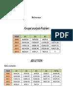 Forcast Analysis
