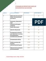 Lista de Actividades de Proyecto de Planta de Procesamiento de Gas Natural-rodriguez Jacinto Alexander