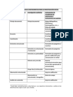 Material Complementario Segundo y Tercer Parcial Metodología de La Investigación Social
