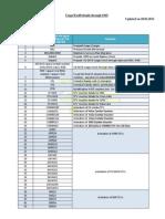 Bsnl Tariff 2013