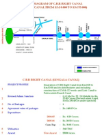 C.B.R_RIGHT_CANAL