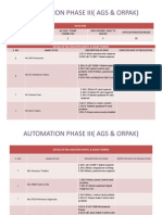 Automation 1
