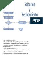 PROCEDIMIENTO DE SELECCION Y RECLUTAMIENTO