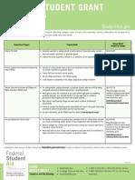 Federal Grant Programs