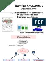 Módulo 2- quimiodináica y parámetros físico químicos-rev 2013 (1).pdf
