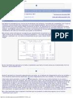 Asociación de Variables Cualitativas Nominales y Ordinales