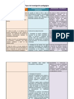Cuadro Comparativo Lineas y Tematicas de Investigacion Pedagogica Bsrodriguez