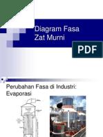 2Diagram Fasa
