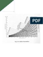 Graf Psicrometrico