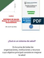 1 Evolucion Historica de Los SS Y FF (1)