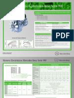 BUS TIP T 006 Motor MB Serie 900.PDF Motor Diesel